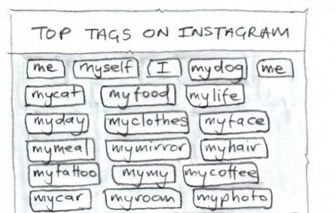 tegi-dlya-instagrama